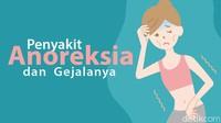 Tanda-tanda Seseorang Mengidap Anoreksia