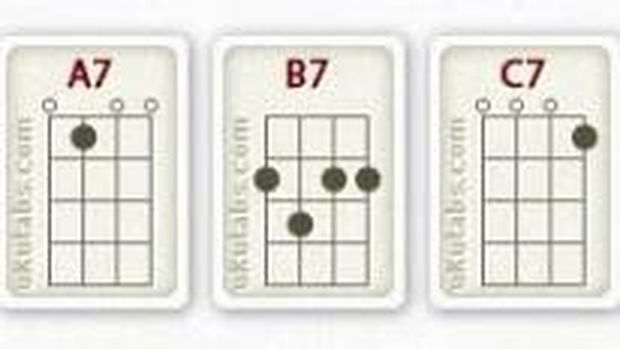 ukulele seventh chords