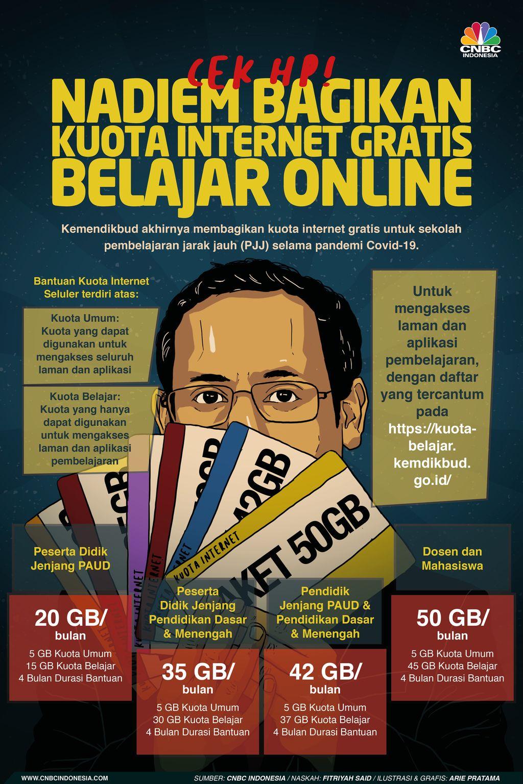 Cek Hp Nadiem Bagikan Kuota Internet Gratis Sampai Mei 2021