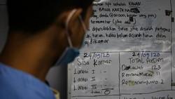 Kasus positif COVID-19 di Kabupaten Tangerang untuk pasien Orang Tanpa Gejala terus meningkat. Alhasil, hotel tempat karantina disana pun sudah terisi penuh.
