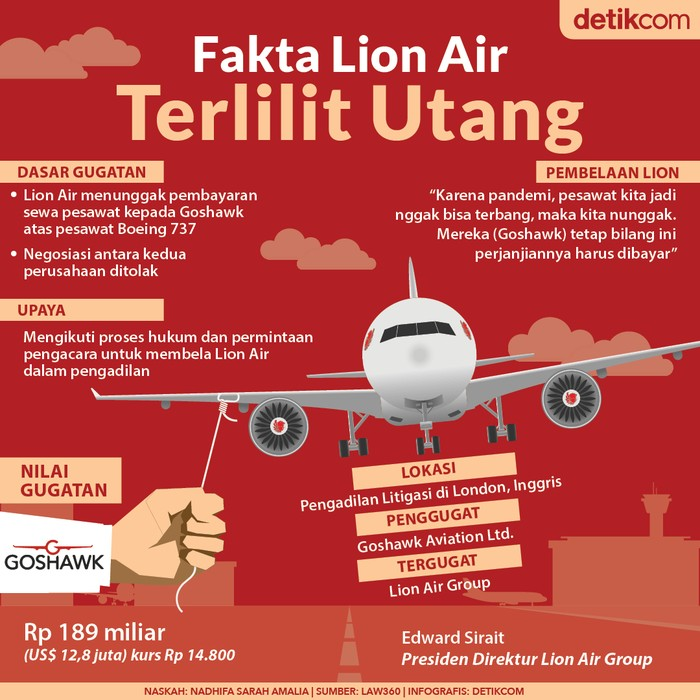 Lion Air Digugat