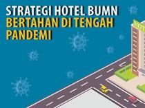 Jurus Hotel BUMN Selamat dari Corona
