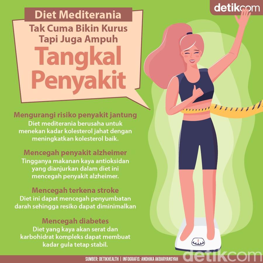 Tak Cuma Bikin Kurus, Diet Ini Juga Bisa Menangkat Penyakit