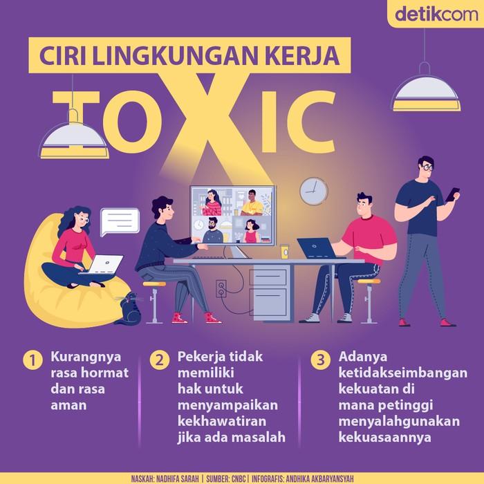 Infografis ciri-ciri lingkungan kerja Toxic