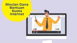 Rp 7 T Dikucurkan buat Bantuan Paket Data Internet, Ini Penerimanya
