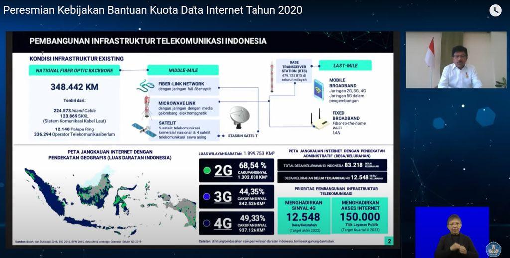 Menteri Komunikasi dan Informatika (Menkominfo) Johnny G. Plate menyebutkan bahwa ada 12.548 desa dan kelurahan dari 83.218 desa dan kelurahan yang saat ini di Indonesia, belum ada sinyal 4G.