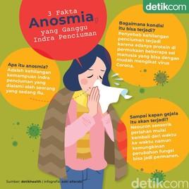 Mengenal Anosmia, Gejala COVID-19 yang Bikin Susah Cium Bau