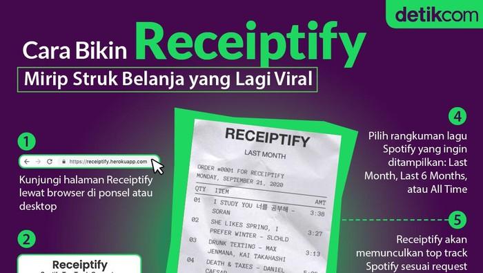 Infografis Cara Membuat Receiptify