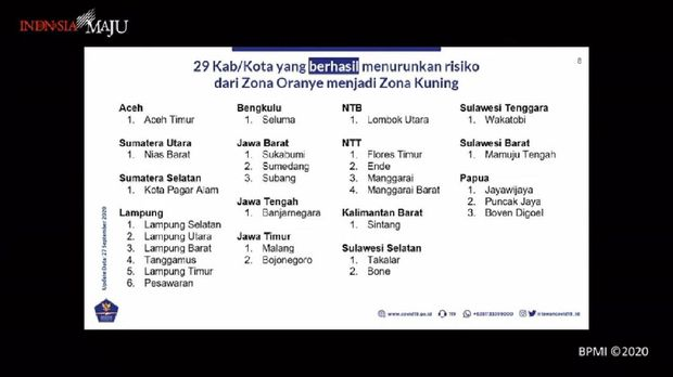 Juru bicara Satgas COVID-19, Wiku Adisasmito, mengungkap zonasi daerah terbaru (YouTube Setpres)
