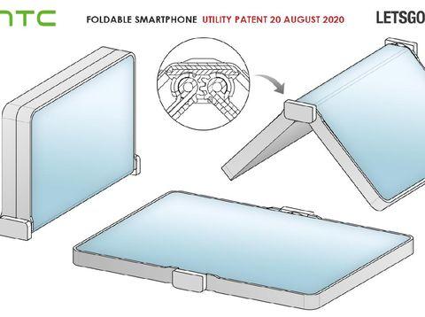 Paten ponsel layar lipat HTC