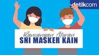 Rincian SNI Masker Kain