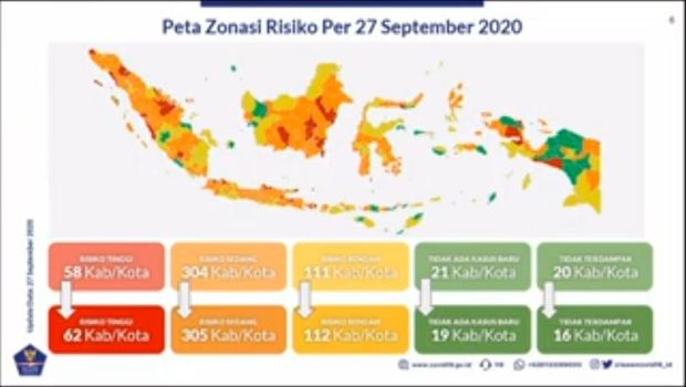 Zonasi Penularan Corona di Indonesia per 29 September 2020