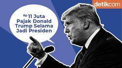 Benarkah Trump Nggak Bayar Pajak?