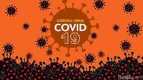 Depok Kembali Sumbang Kasus Positif COVID-19 Tertinggi di Jabar