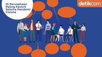 10 Perusahaan Paling Favorit Selama Pandemi Corona