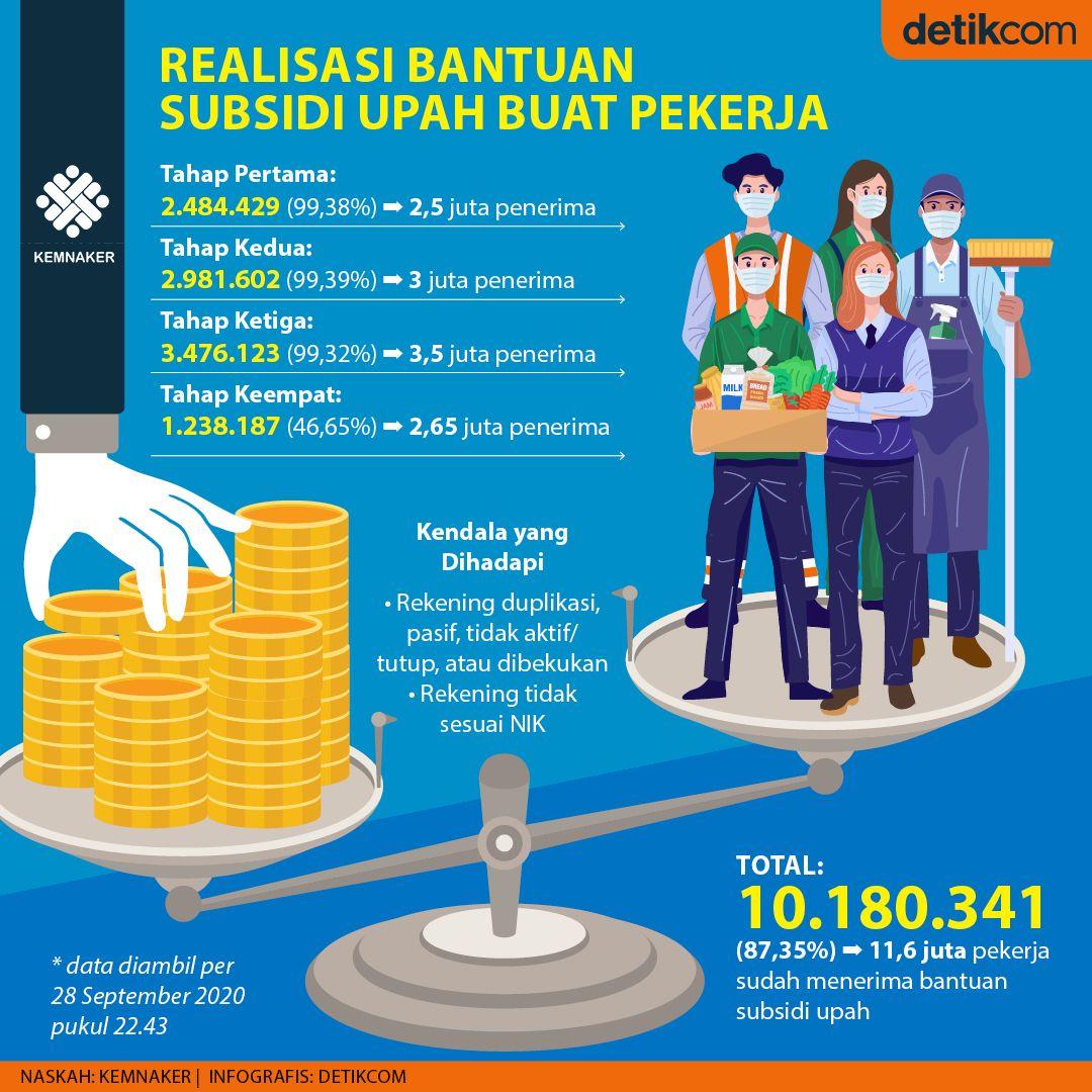 Infografis Kemnaker