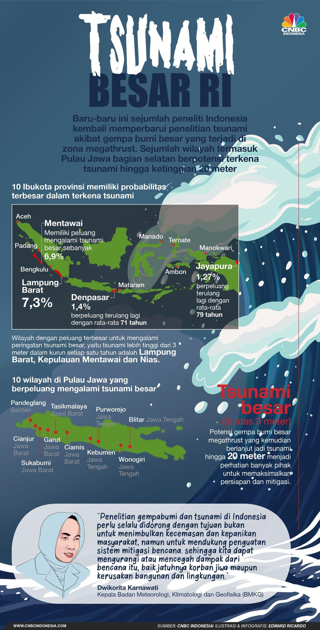Penjelasan Pakar Soal Potensi Tsunami Jawa 20 Meter Simak