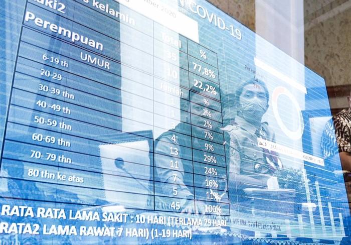 Pemerintah Kota Bogor memperpanjang masa Pembatasan Sosial Berbasis Mikro dan Komunitas (PSBMK) hingga 13 Oktober 2020.