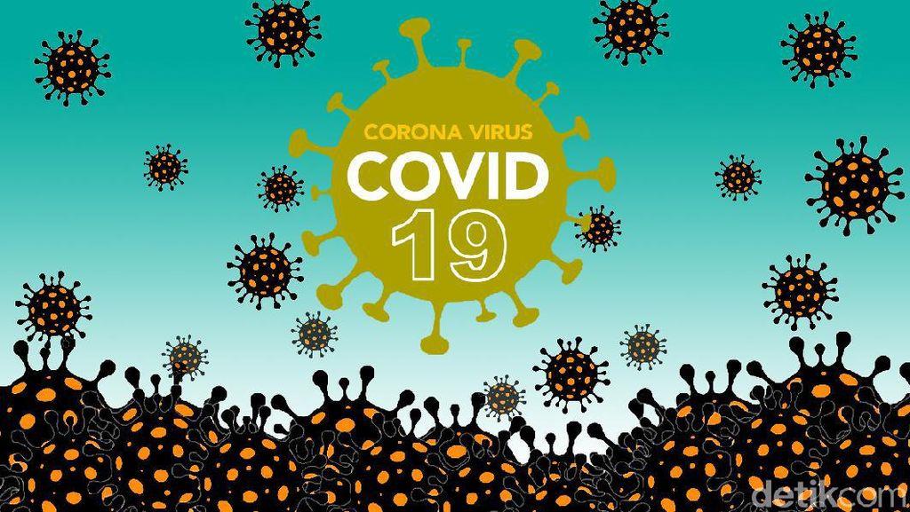 Update Corona di Yogya 23 Oktober: 3.462 Positif, 88 Meninggal