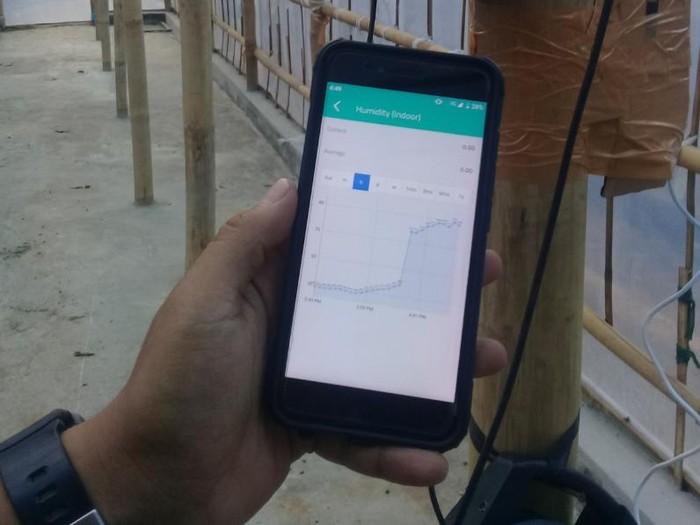 XL Axiata (XL) mengembangkan solusi berbasis Internet of Things (IoT) bernama Smart Coffee Monitoring di bidang agrikultur dalam meningkatkan kualitas kopi pascapanen.