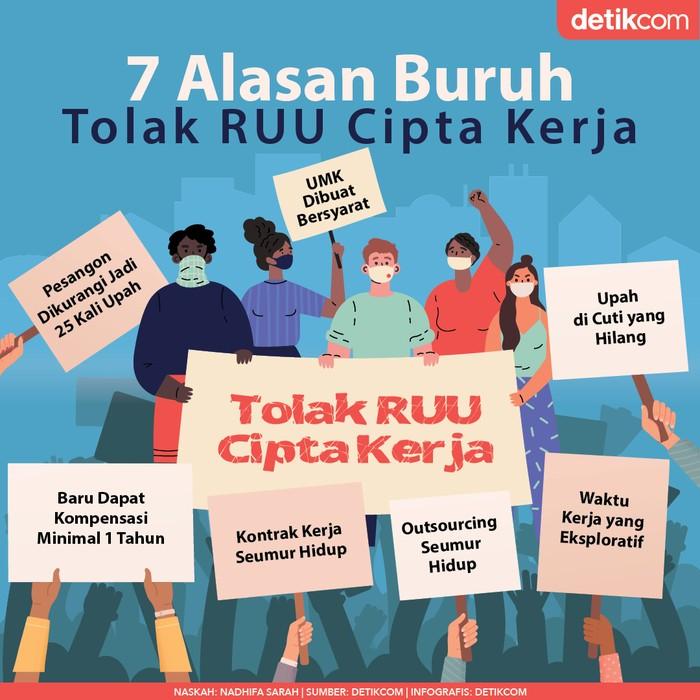Alasan Buruh Tolak Omnibus Law Cipta Kerja