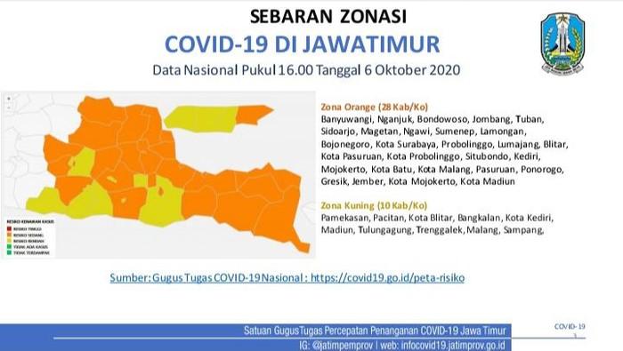 Empat kabupaten/kota di Jawa Timur yang berstatus zona merah COVID-19 kini telah menjadi oranye. Artinya, kini Jatim tidak memiliki wilayah yang berstatus zona merah.
