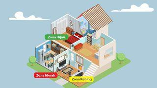 Cegah COVID-19 dengan Terapkan Zonasi di Rumah, Begini Caranya