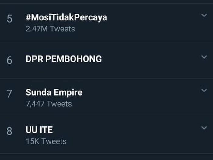 Trending topik Twitter, Selasa (6/10/2020).