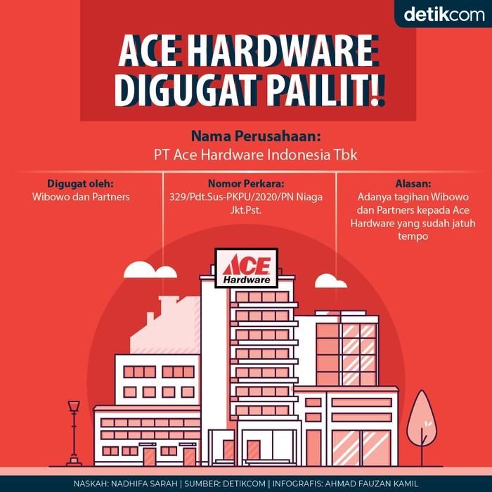 Ace Hardware Digugat Pailit