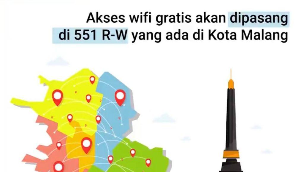 551 RW di Kota Malang Dijanjikan Dipasang Wi-Fi Gratis Akhir Oktober