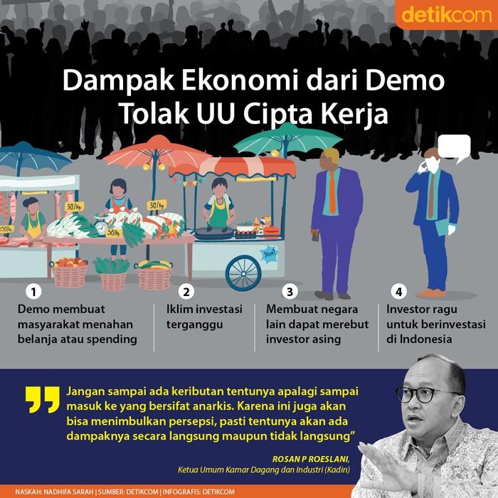 demo omnibus law cipta kerja mahasiswa