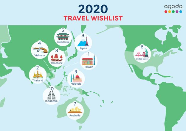 Agoda merilis destinasi wisata favorit tahun 2020.