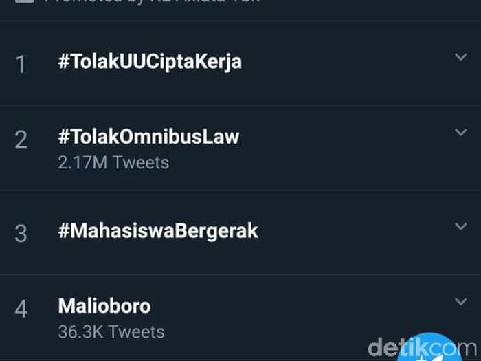 Malioboro masuk trending topik Twitter, Kamis (8/10/2020).