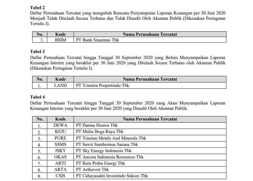 Screenshoot Daftar Emiten