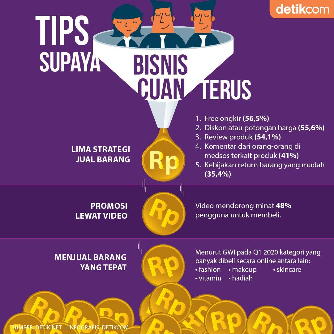 Infografis Tips Bisnis Online