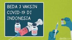 Perbandingan 3 Vaksin COVID-19 yang Bakal Masuk RI