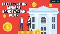 Merger Bank Syariah dan Ambisi Menjadi Bank Kelas Dunia