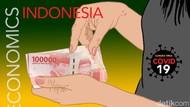 Yakin Ekonomi RI Mulai Pulih, Jokowi Wanti-wanti Gelombang Dua COVID