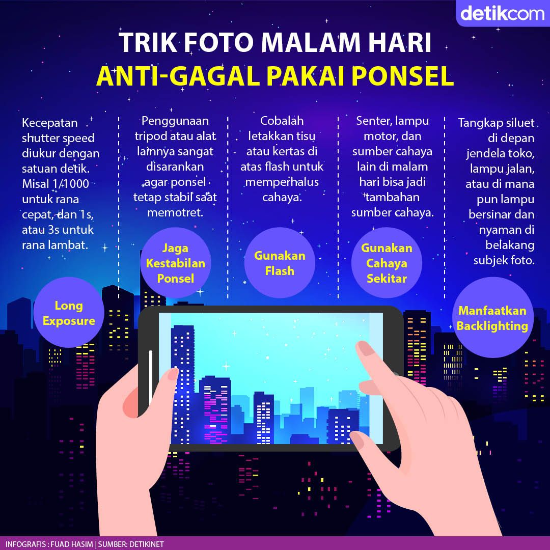 Infografis Trik Foto Malam Hari