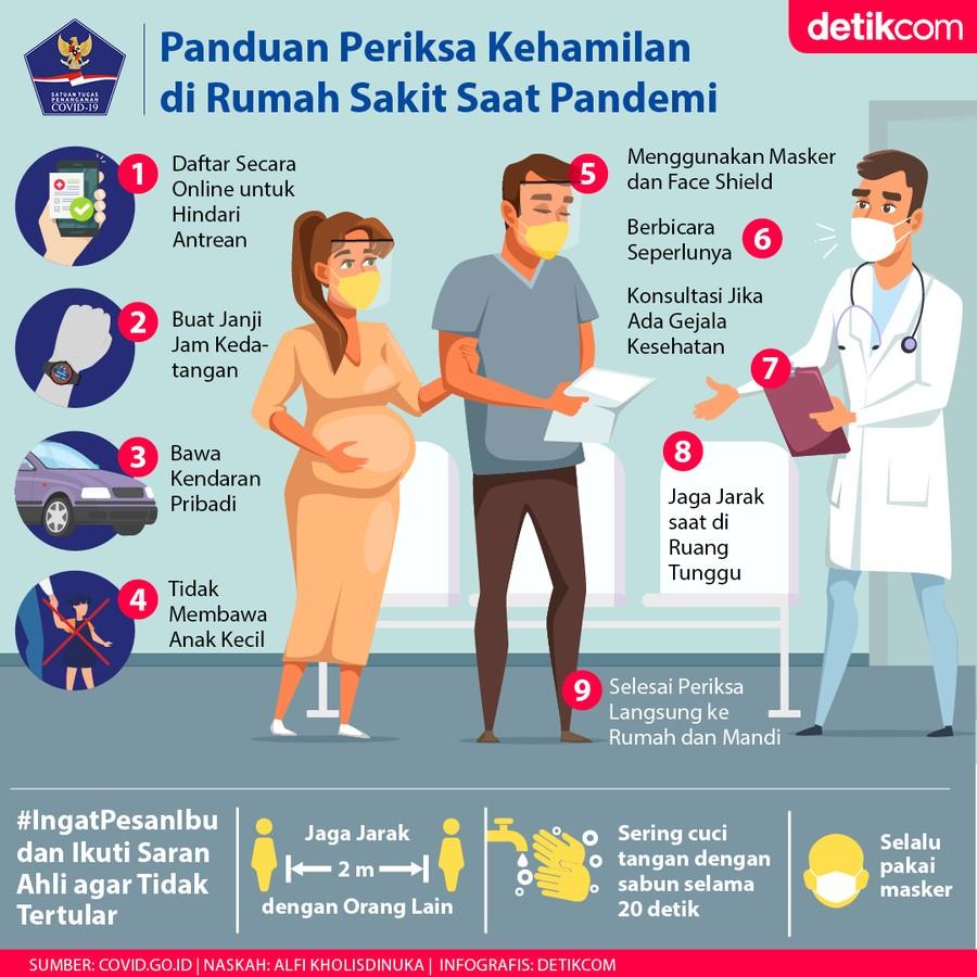 Panduan cek kehamilan di masa pandemi COVID-19