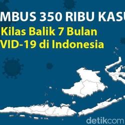 Tembus 350 Ribu Kasus COVID-19 di Indonesia, Simak Lagi Perjalanannya