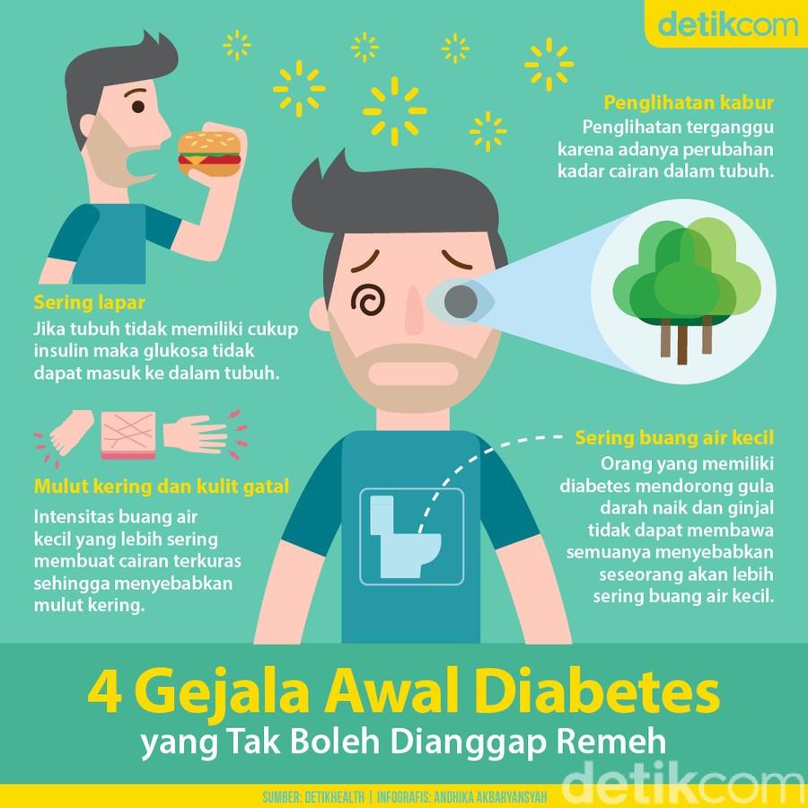 4 Gejala Awal Diabetes yang Tak Boleh Diremehkan