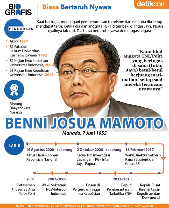 Benny J Mamoto, Ketua Tim Investigasi TGPF