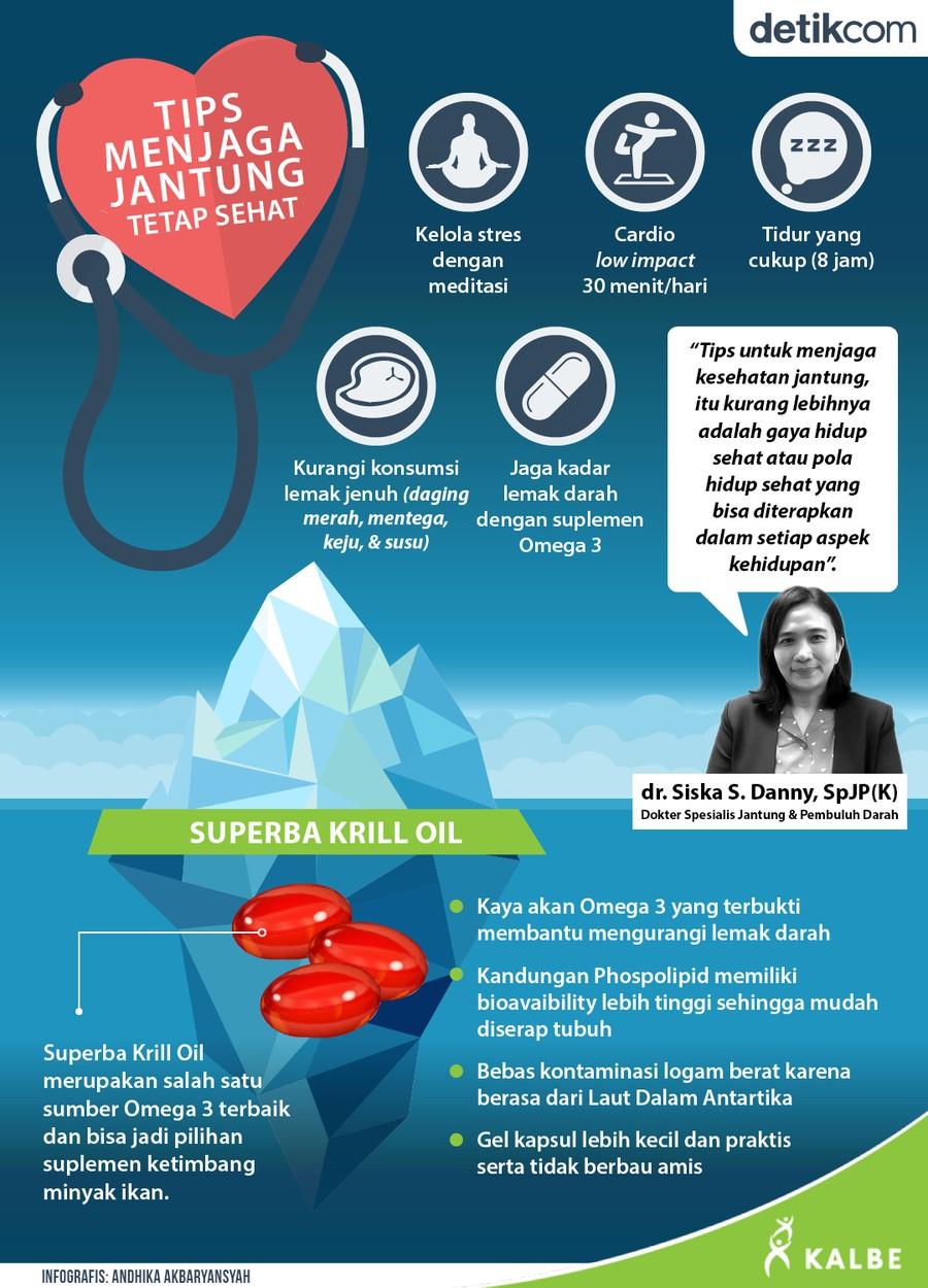 Infografis Kalbe