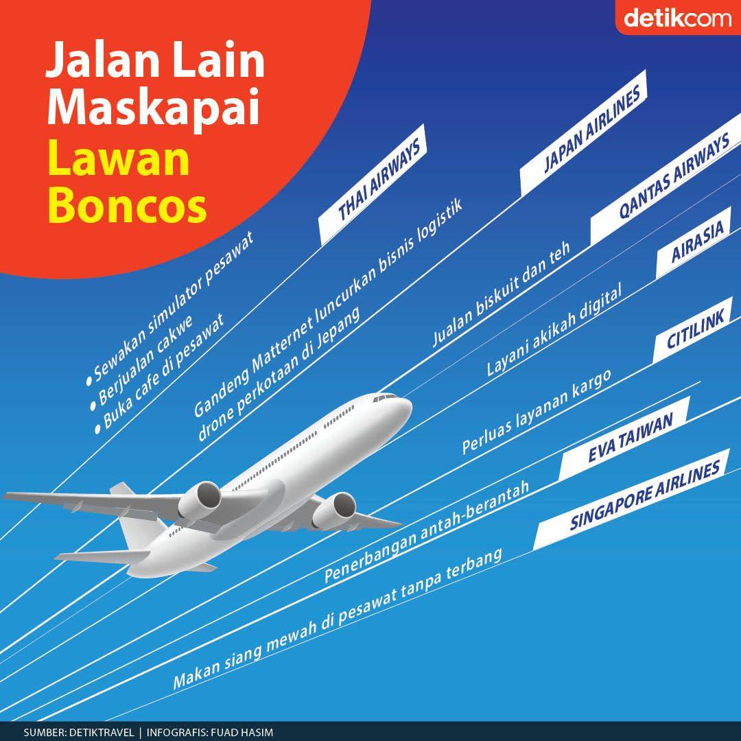 Infografis Trik Maskapai Lawan Boncos