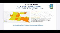 Separuh Daerah di Jatim Kini Berstatus Zona Kuning