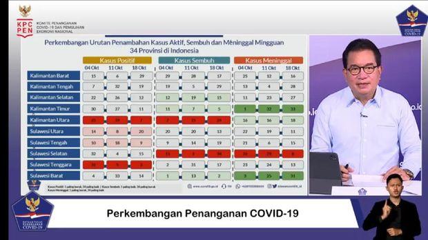 Peringkat kasus COVID mingguan