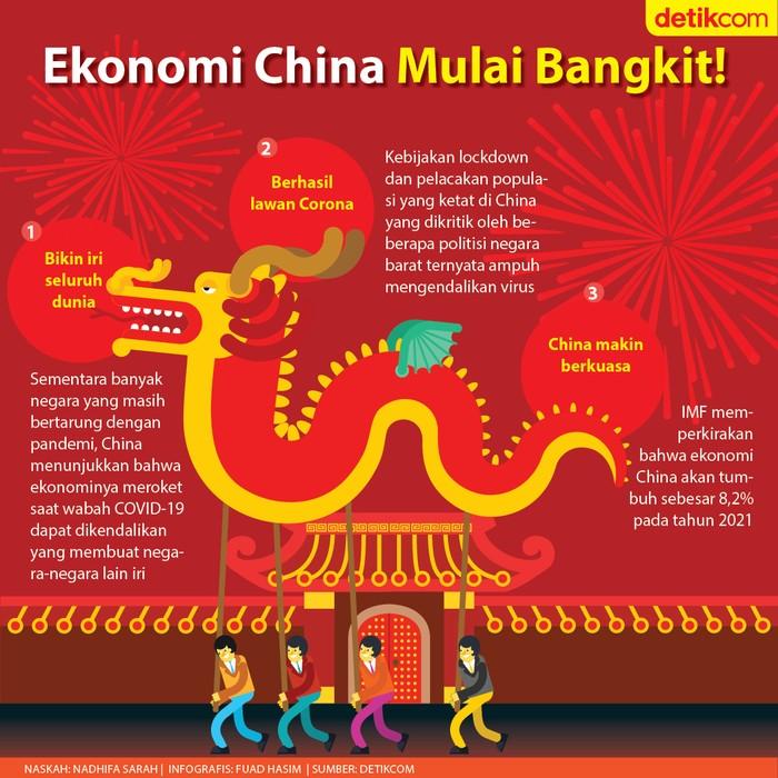 Ekonomi China Mulai Pulih