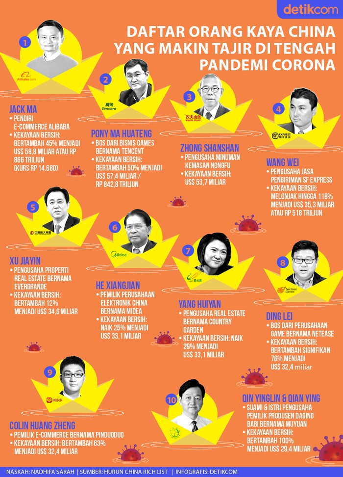 Orang Kaya China