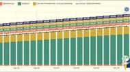 Relevankah Recovery Rate dalam Penanganan Pandemi?